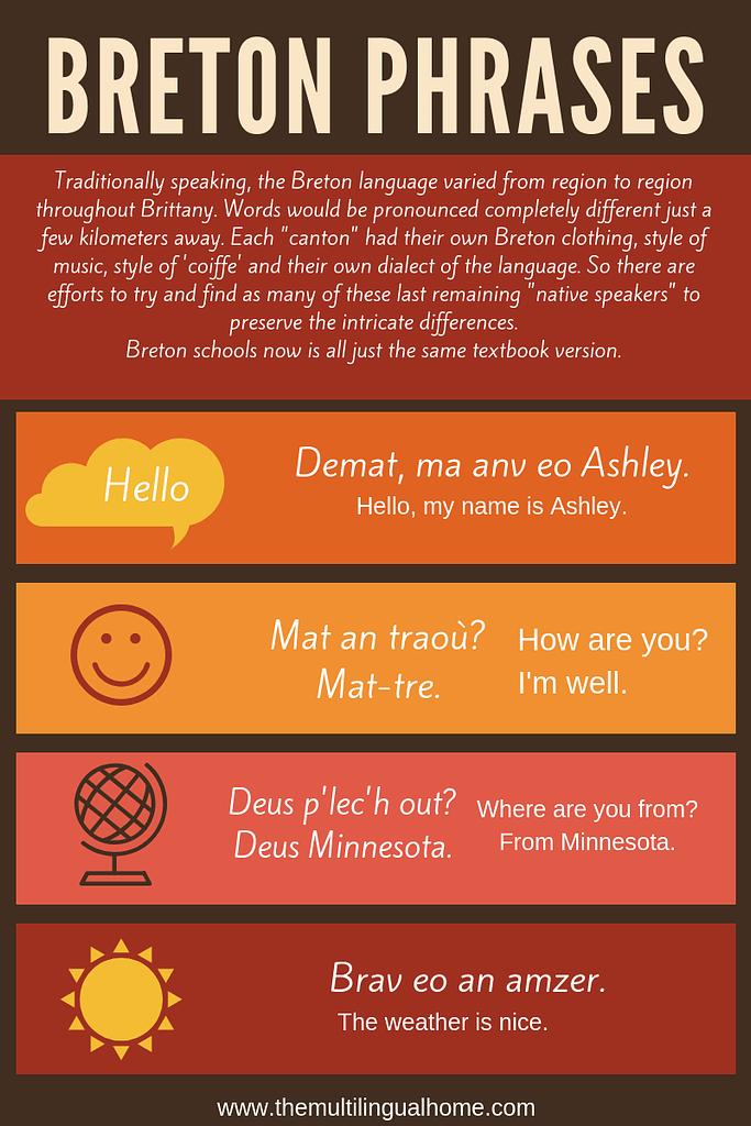 Breton Phrases